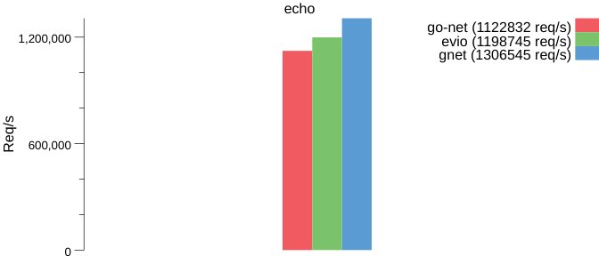 echo_linux.png