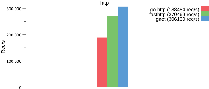 http_linux.png