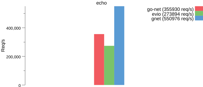 echo_mac.png